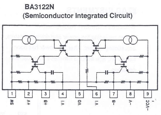 BA3122N