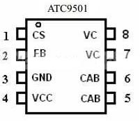 ATC9501