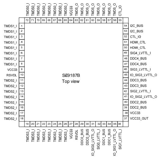 SIL9187