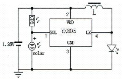 YX805