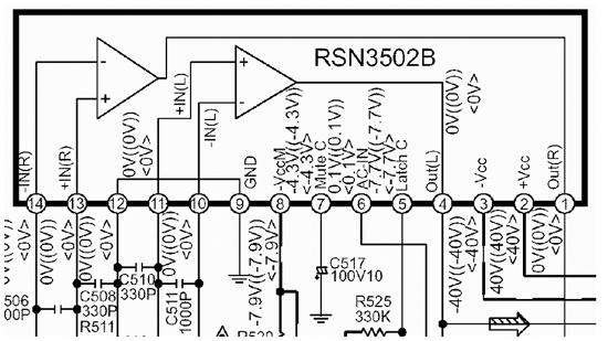 RSN3502A
