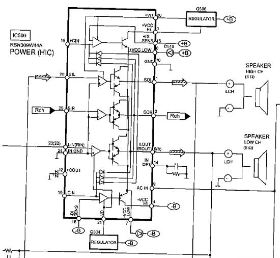 RSN309W44A